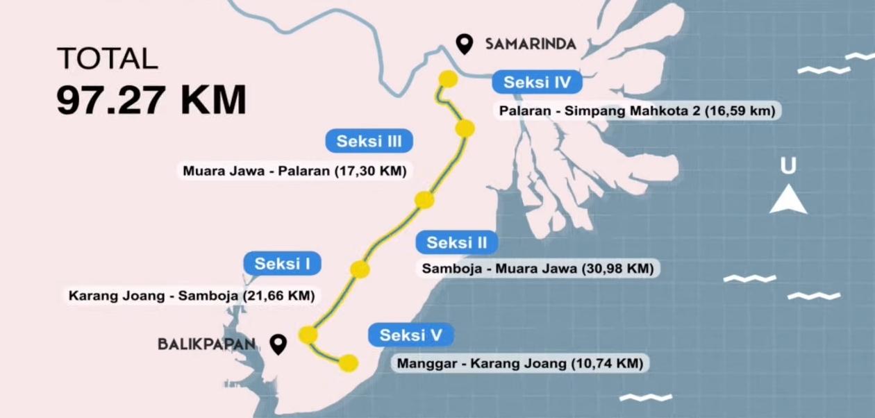 Dukungan KPPIP dalam Pembangunan Jalan Tol Pertama di Pulau Kalimantan