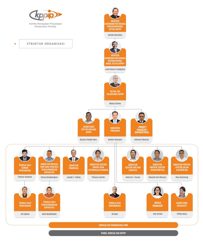 struktur-organisasi-kppip
