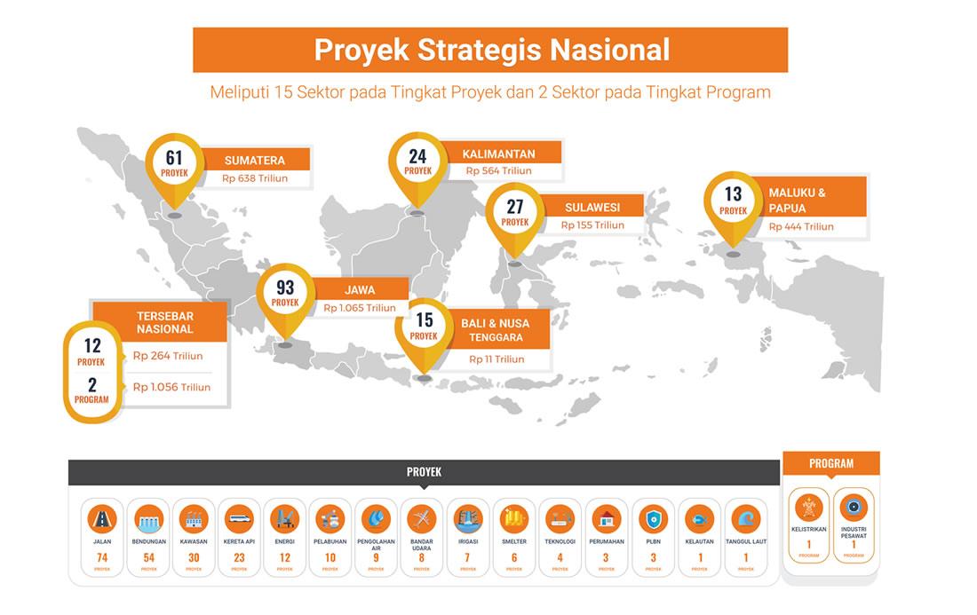 psn-map-bahasa