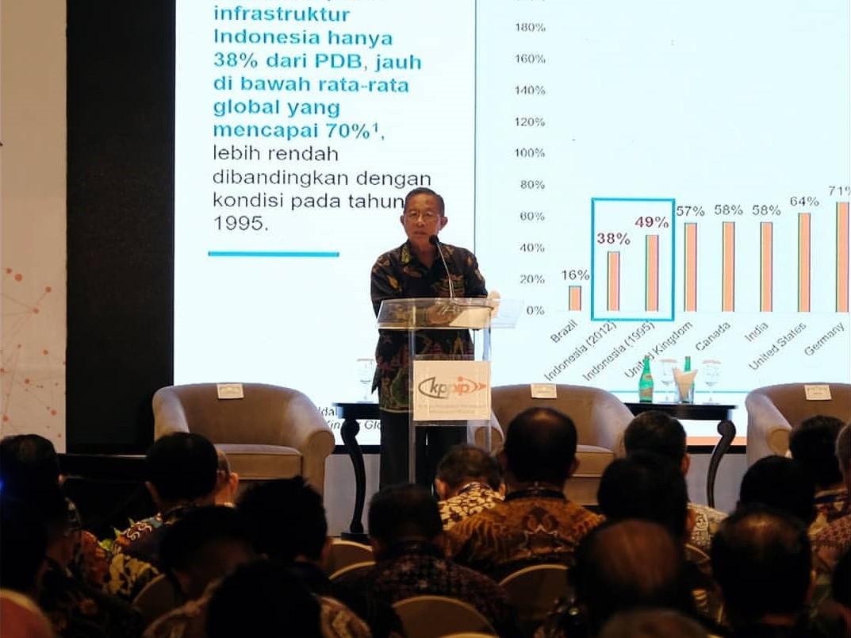 Percepatan Pembangunan Infrastruktur Untuk Menyambut Indonesia Maju 2024
